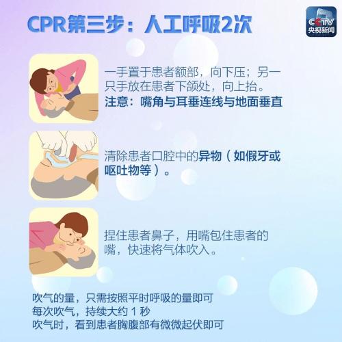 CPR心肺复苏教程